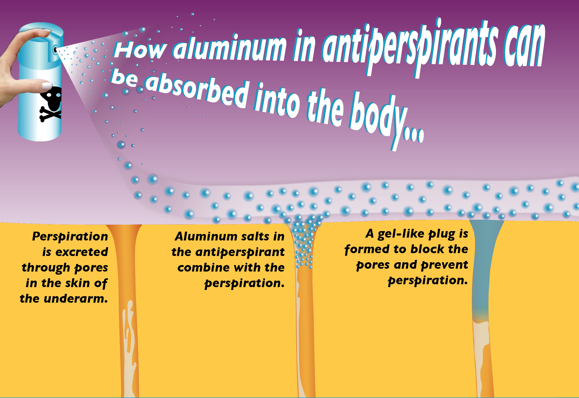 AL Antiperspirant Cropped Infographic.png
